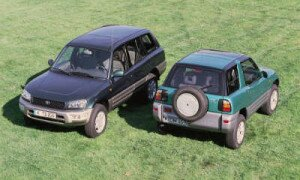 Автокредит на старі автомобілі